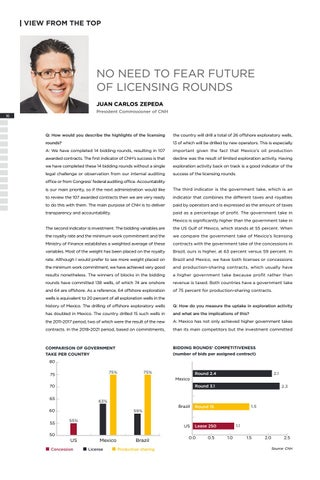 Page 20 of NO NEED TO FEAR FUTURE OF LICENSING ROUNDS