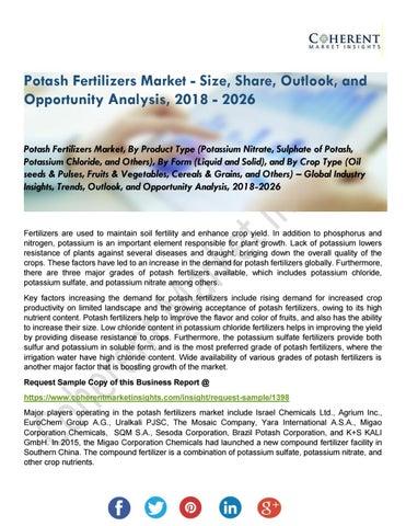 Potash Fertilizers Market - Size, Share, Outlook, and