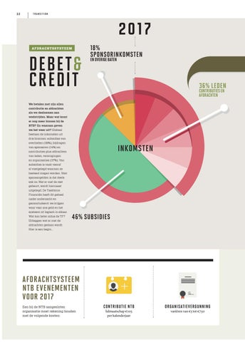 Page 32 of Debet&Credit