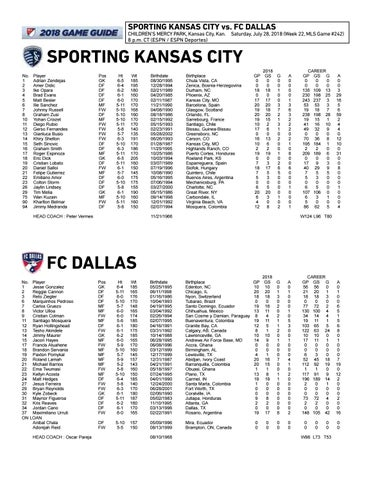 5356a3632e5b Game Notes  Sporting KC vs. FC Dallas