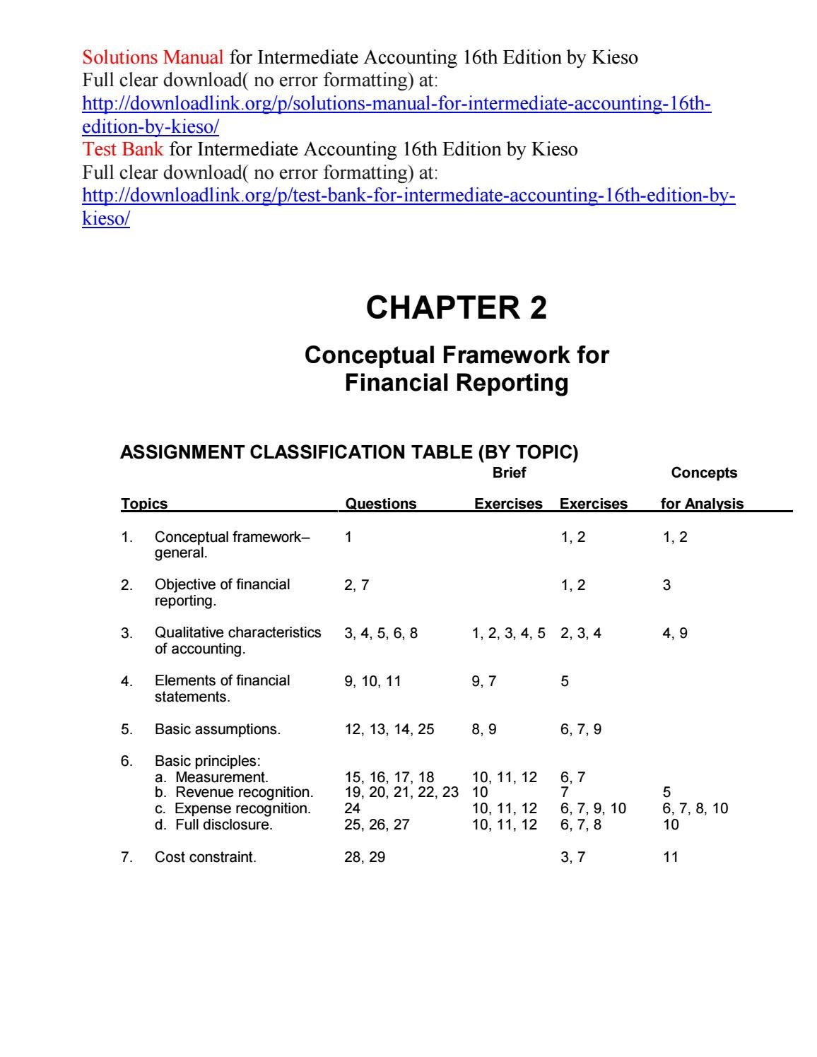 Solutions manual for intermediate accounting 16th edition by kieso by  Adler1826 - issuu