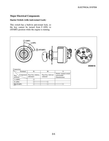 Caterpillar Cat GC45K SWB Forklift Lift Trucks Service Repair Manual  SN:AT87A-00001 and up by 163610 - issuuIssuu