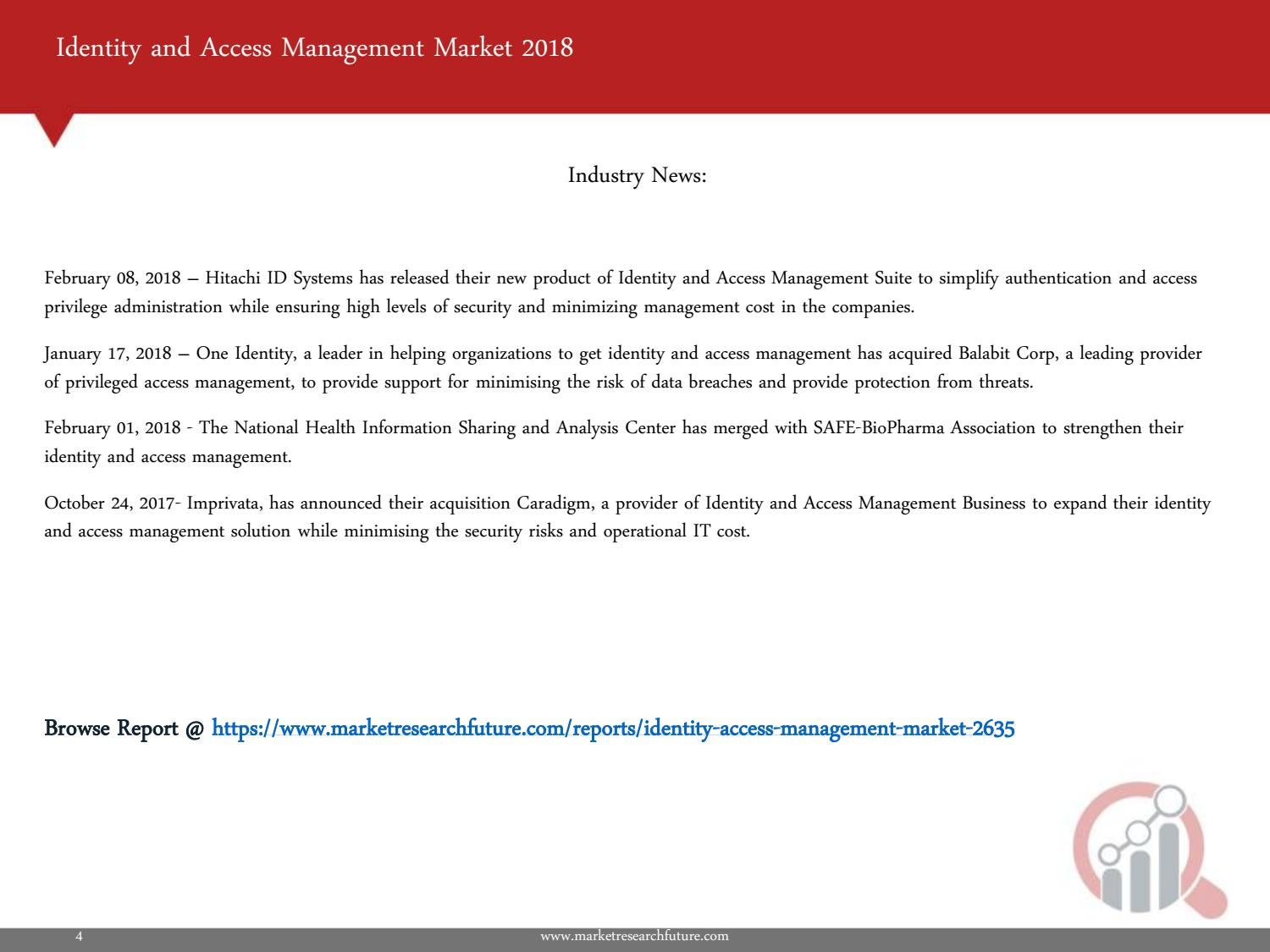 Identity and Access Management Market Size, Growth and