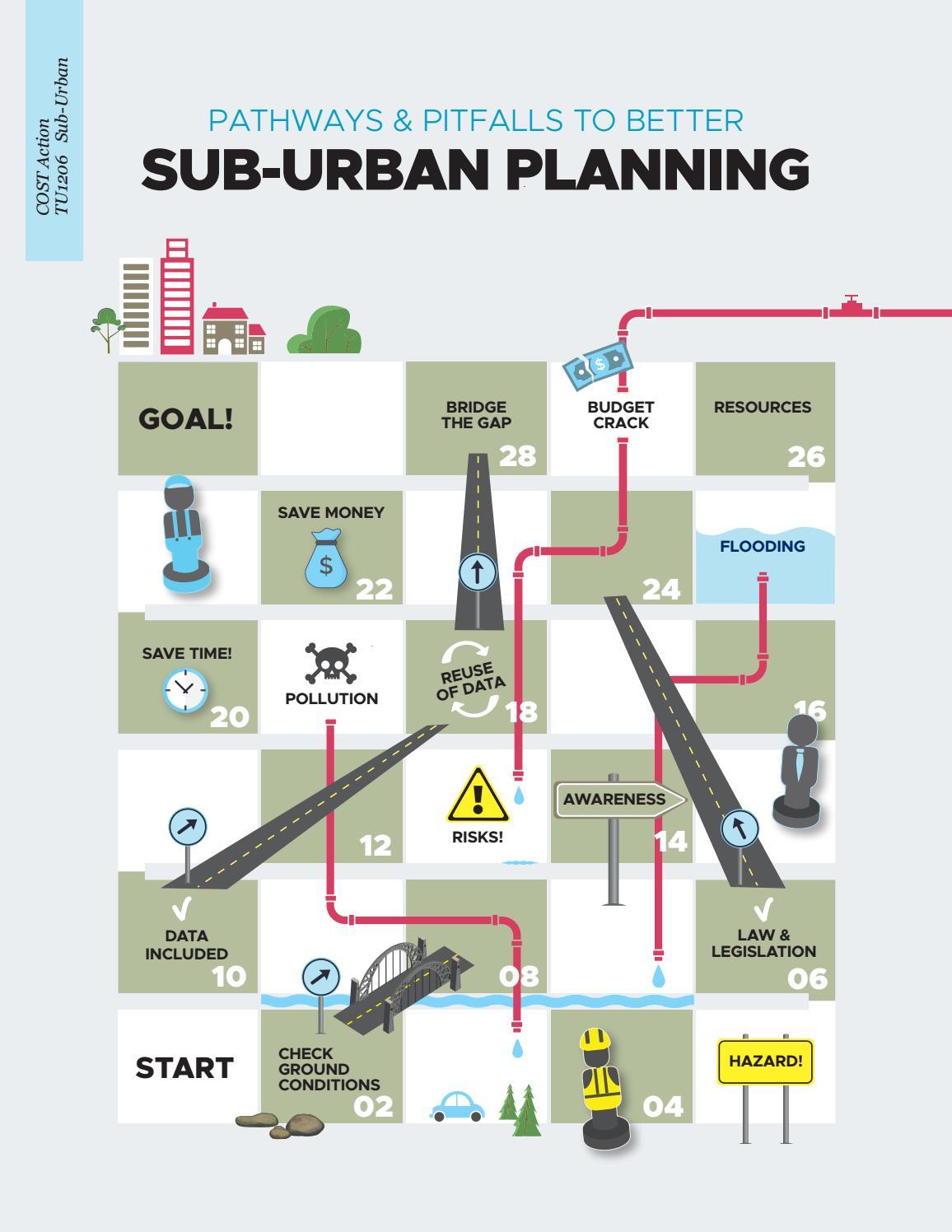 Suburban Magazine By Norges Geologiske Undersokelse Issuu