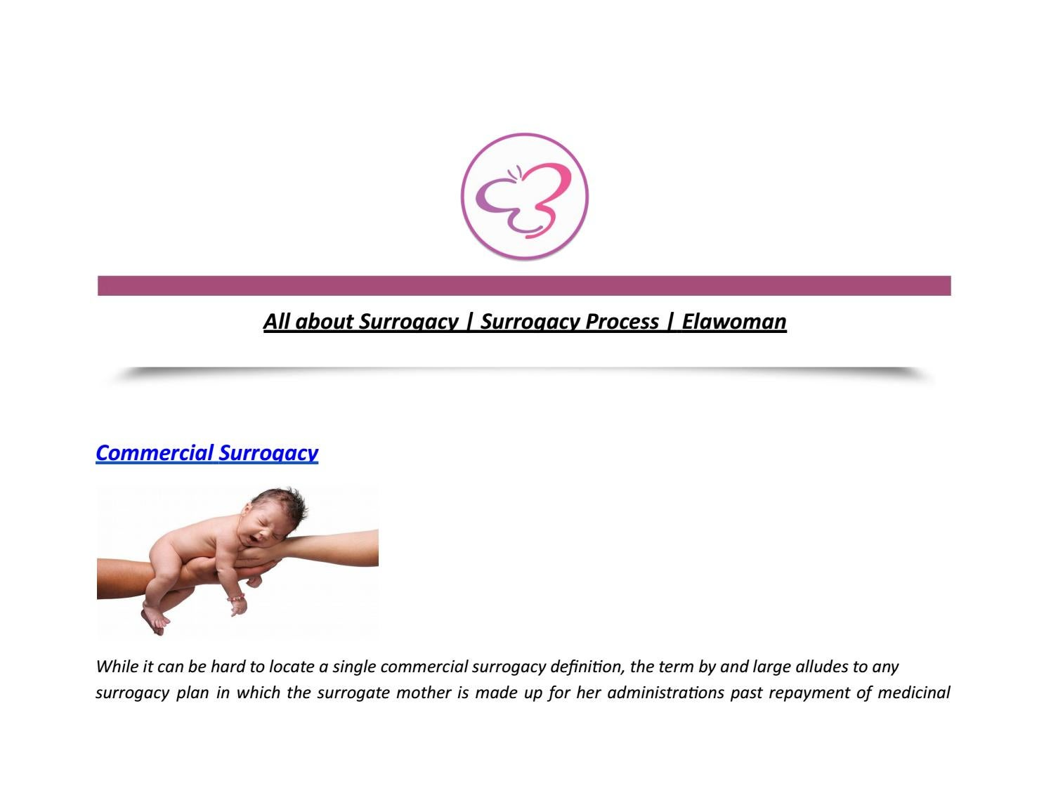 all about surrogacy | surrogacy process | elawoman by himanshu vedi