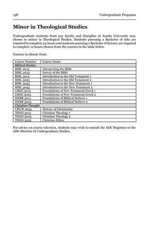 Page 142 of Undergraduate Courses