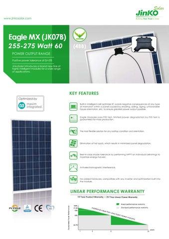 Jinko Solar Panel Warranty
