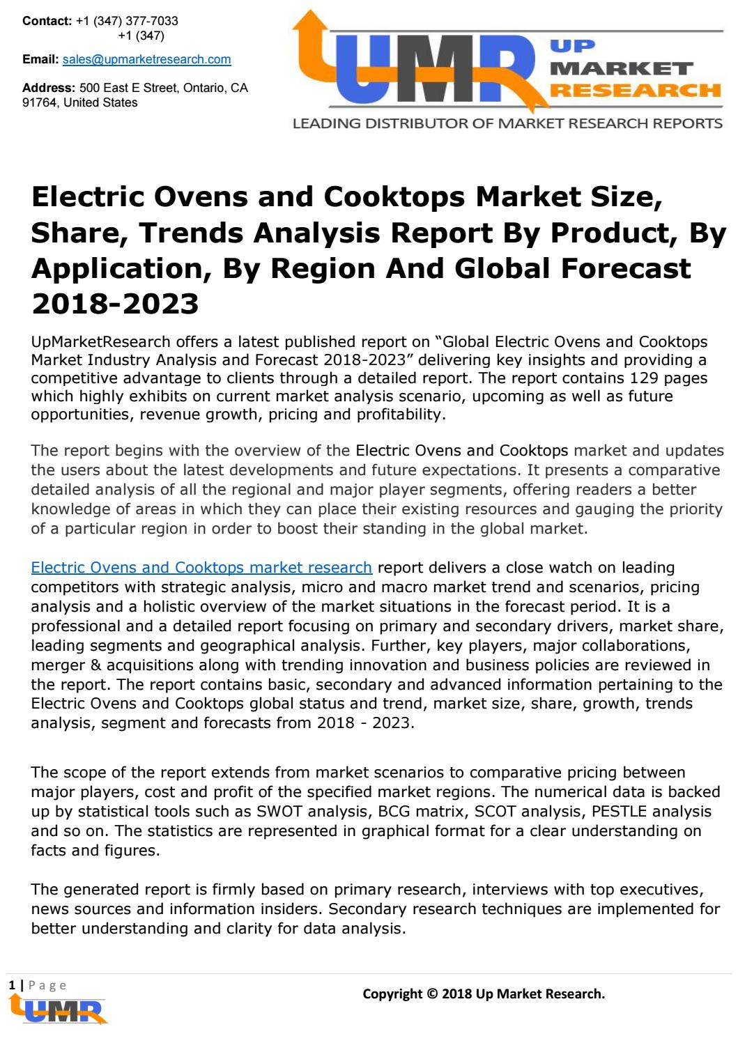 Electric Ovens And Cooktops Market Size