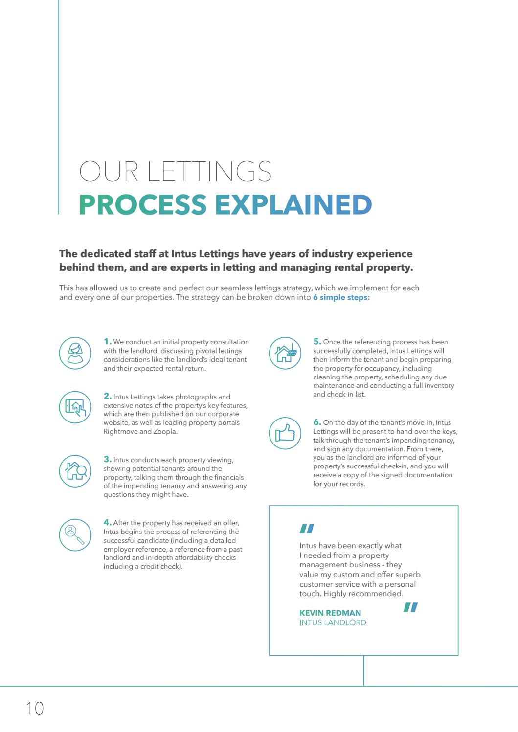 Intus Lettings - Landlord Guide by Knight Knox - issuu
