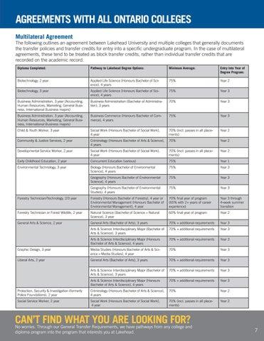 Lakehead University College University Transfer Guide 2018 105