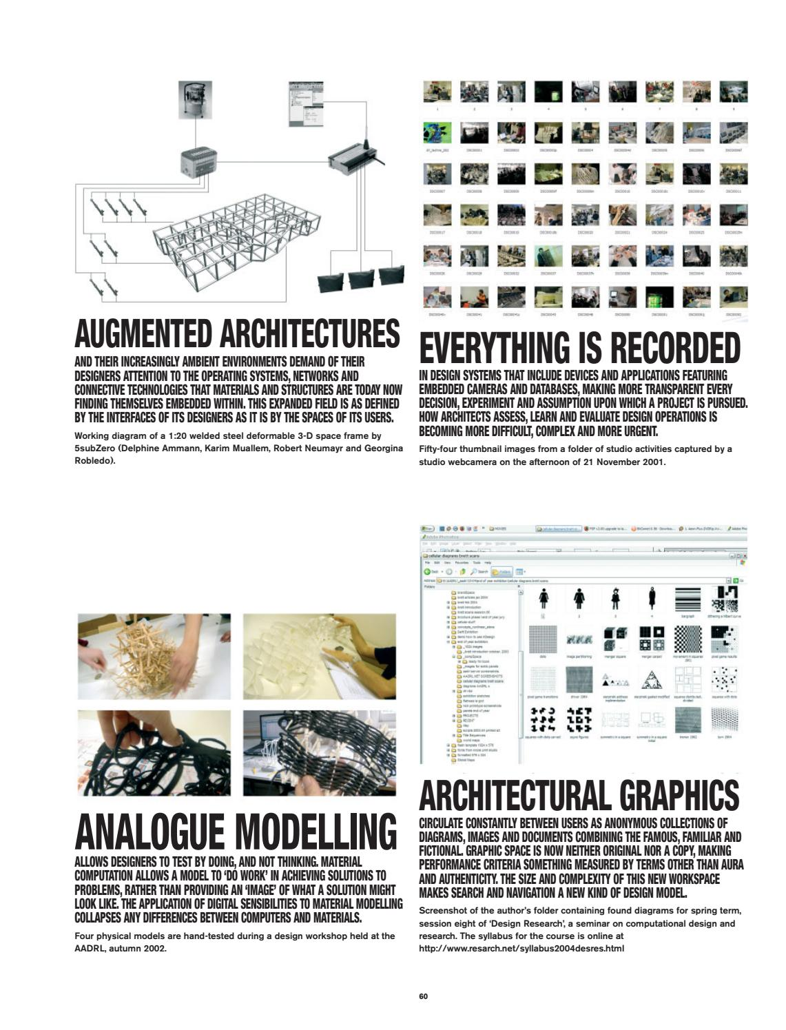 Collective Intelligence In Design By Aung Myat Kyaw Issuu