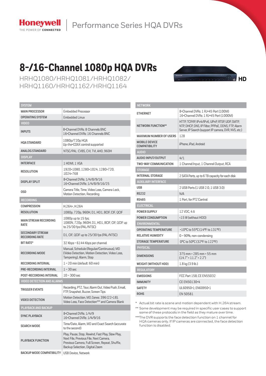 Hybrid 2 MP DVRs by S P Securiton Alarm Systems Ltd - issuu