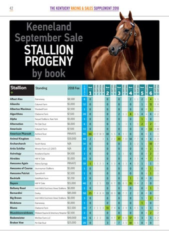 Page 44 of Keeneland September Sale Stallion Progeny by book