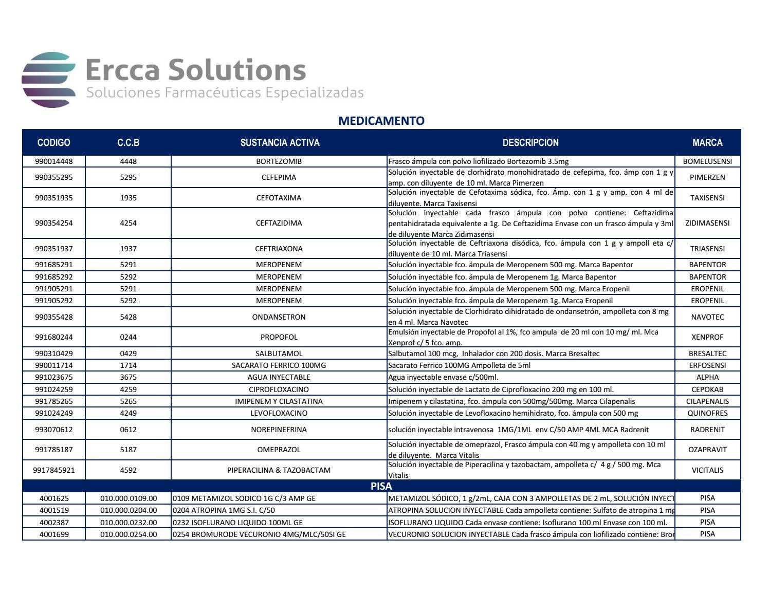 Catalago Medicamentos V1 0 2018 Ercca Solutions By Mercadotecnia