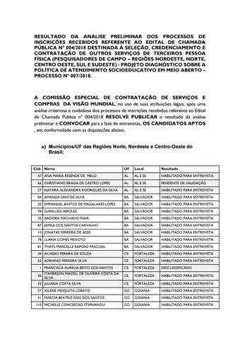 Vagas Conanda 17 by Visão Mundial - issuu f55fb0037b