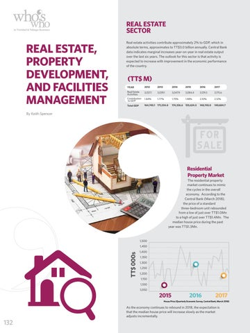Page 134 of Real Estate, Property Development, & Facilities Management