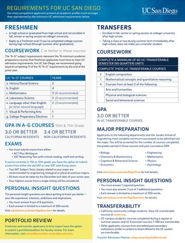 Uc San Diego Requirements And Majors By Uc San Diego Admissions Issuu
