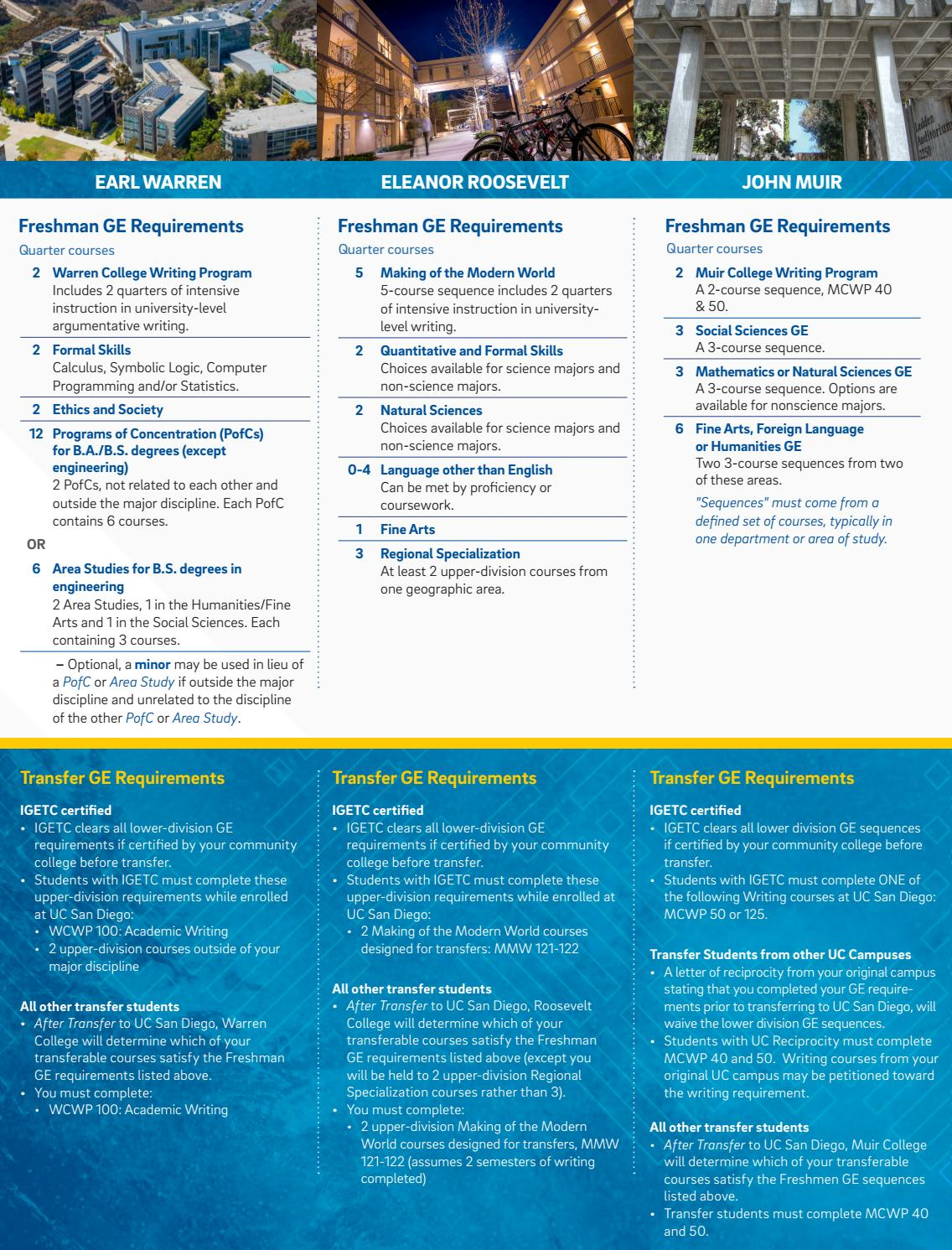 UC San Diego Colleges by UC San Diego Admissions - issuu