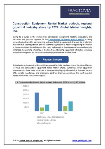 Construction Equipment Rental Market growth outlook with industry