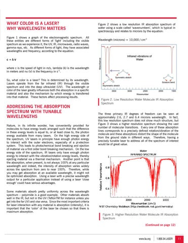 Page 11 of Fully Tunable Wavelengths: The Final Frontier?