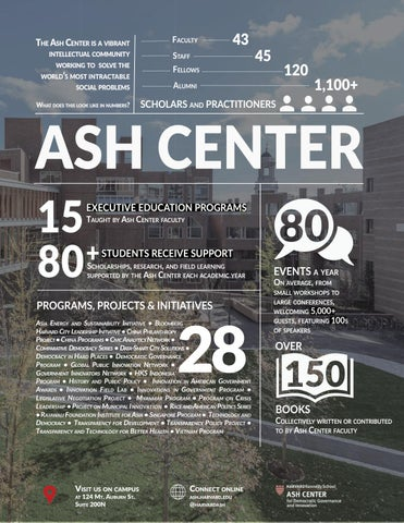 Page 27 of Ash Center By the Numbers