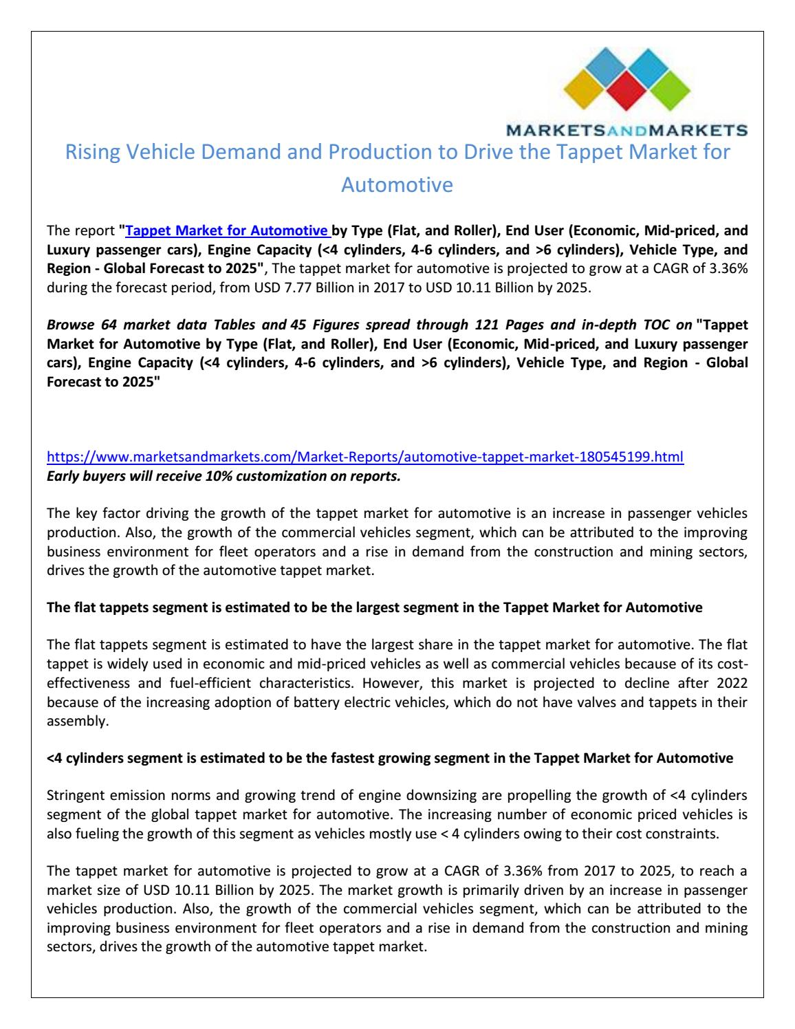 Rising Vehicle Demand and Production to Drive the Tappet Market for