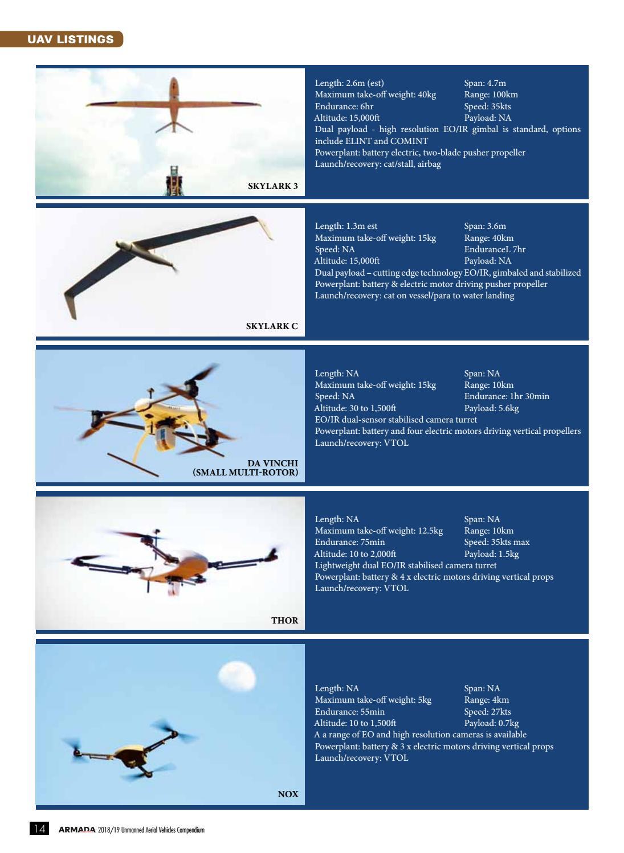 Compendium - UAV - September 2018 by Armada International