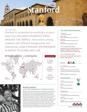 Stanford Facts for International Applicants by Stanford