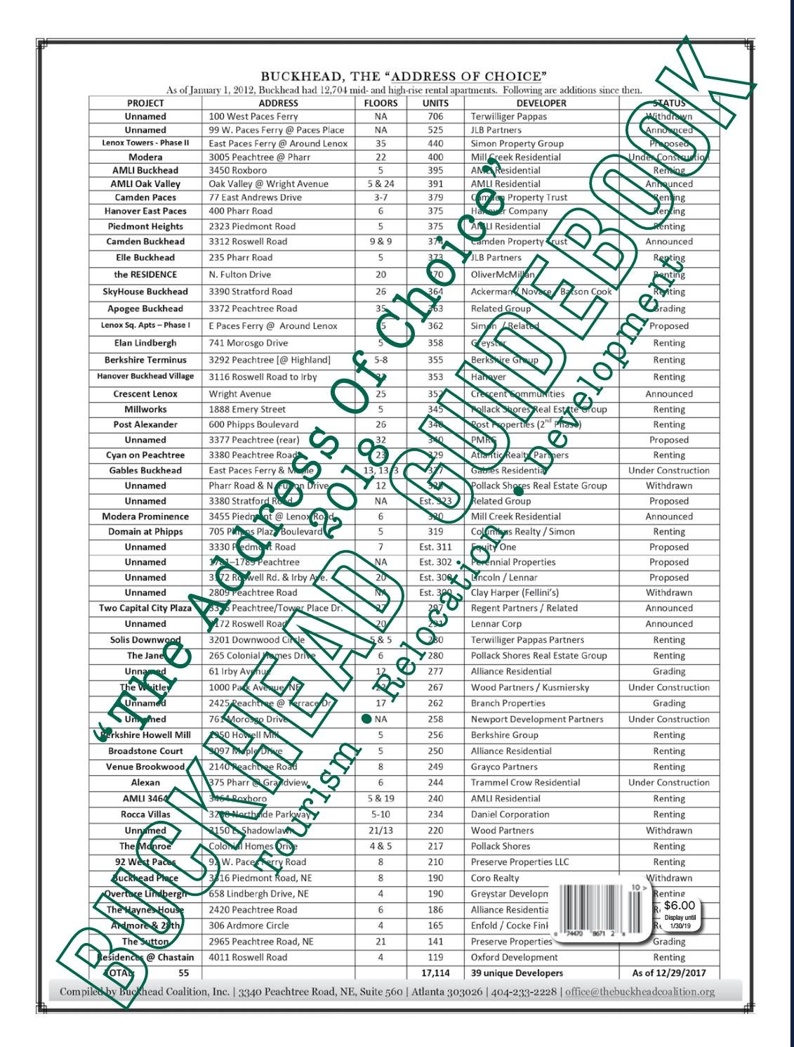 169e0d8c8c461 Buckhead Guidebook 2018 by PubMan