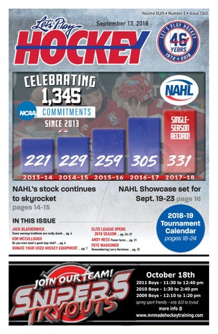 fde51f435 September 2018 issue by Let s Play Hockey - issuu