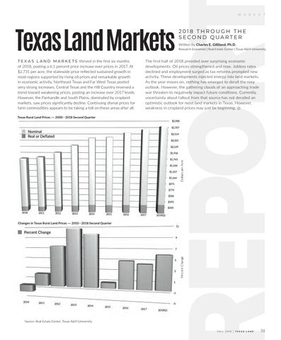 Page 35 of Market