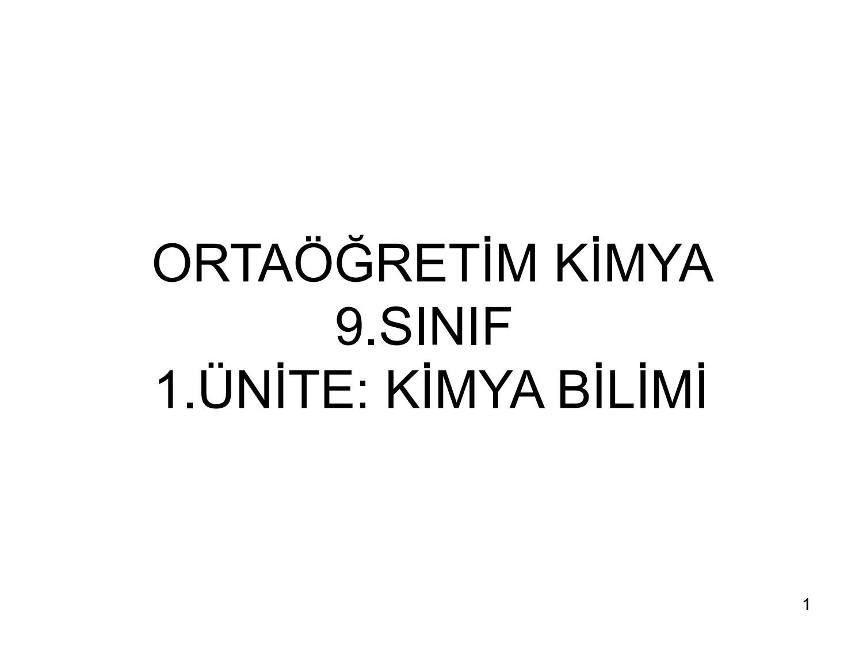 Ortaogretim Kimya 9 Sinif 1 Unite Kimya Bilimi By Kimya Kulubu
