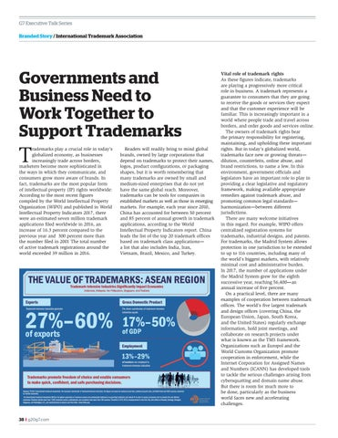 Page 38 of Government and business need to work to together to support trademarks