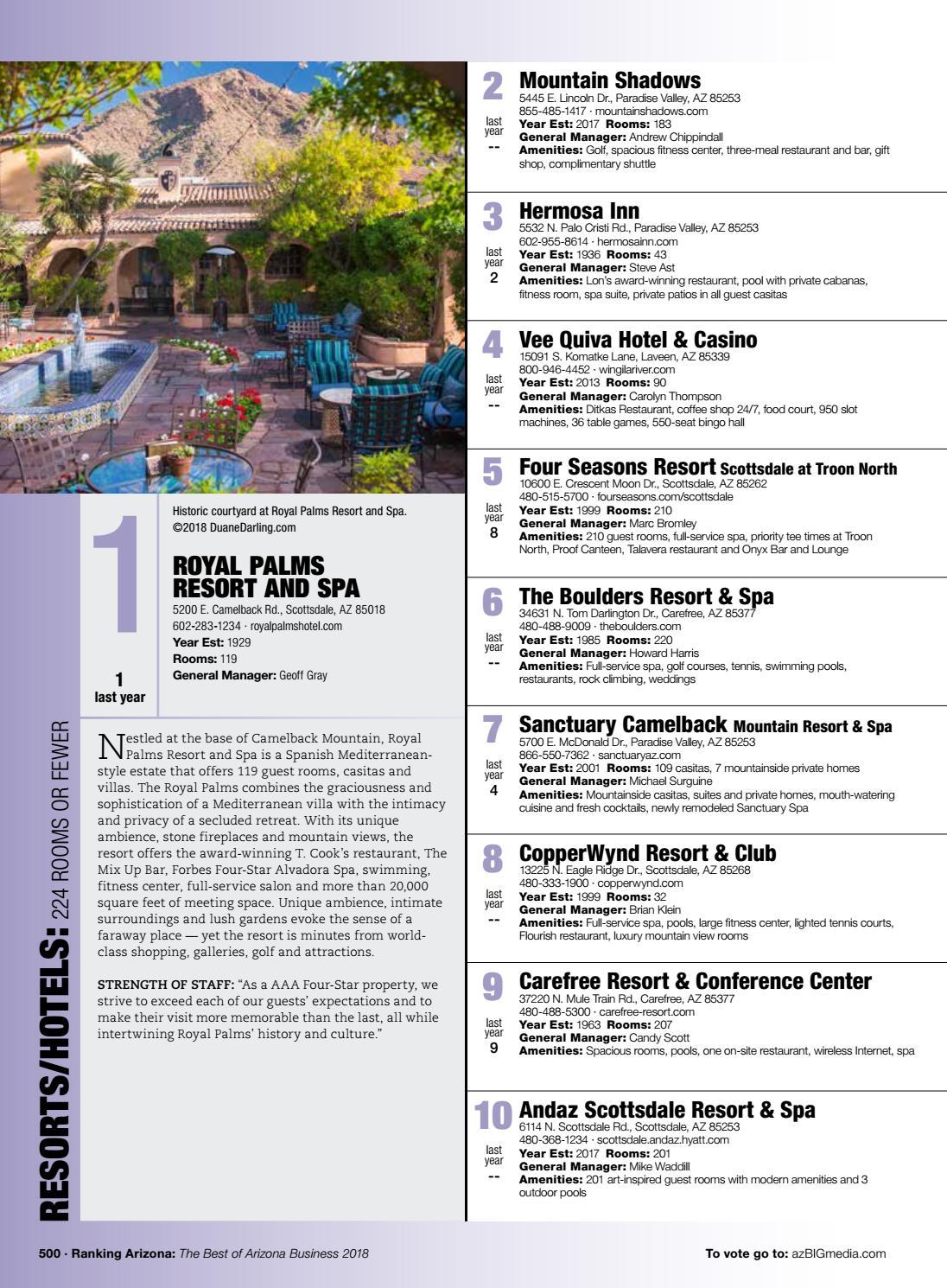 b8f188d3aa896e Ranking Arizona 2018 Digital Issue by AZ Big Media - issuu