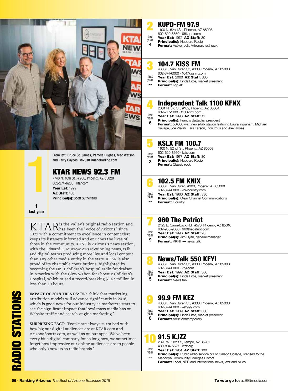 Ranking Arizona 2018 Digital Issue by AZ Big Media - issuu
