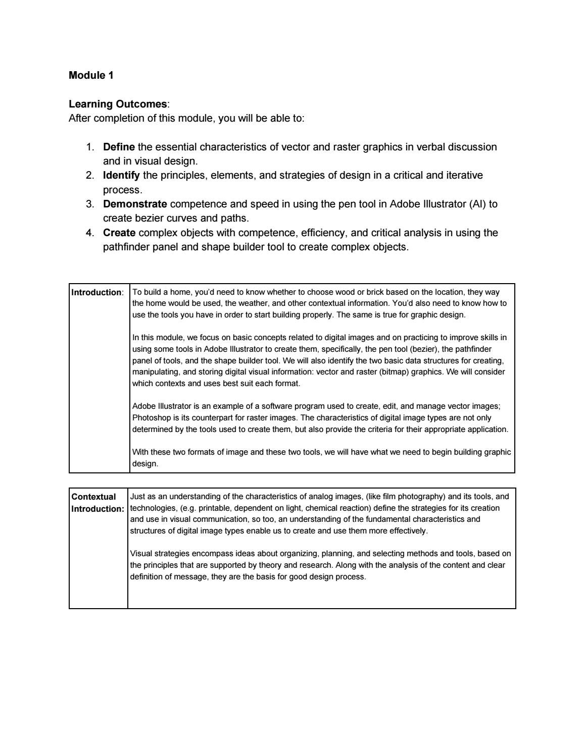 Module Learning Outcomes Assignment By Eileenmedinger Issuu
