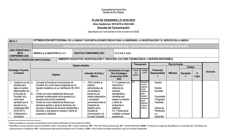 Plan De Desarrollo 2018 2023 By Escuela De Comunicacion Issuu
