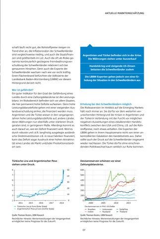 Page 7 of Droht eine erneute Emerging Markets Krise?