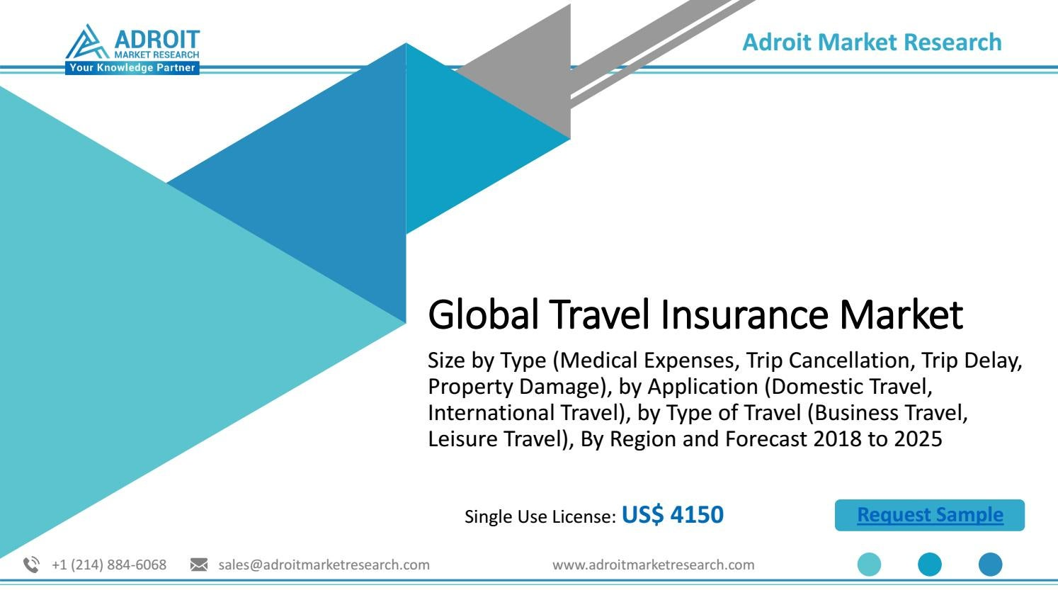 Travel Insurance International Medical