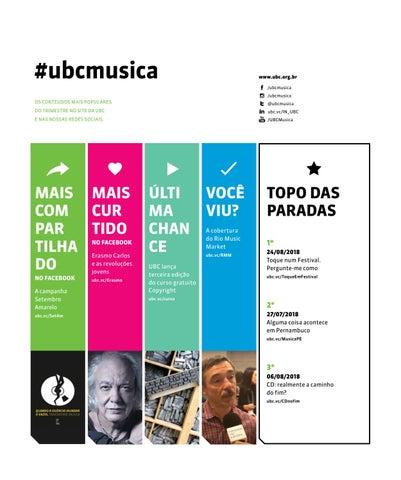 Page 2 of #ubcmusica