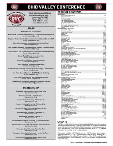 d5ae0b77dc OHIO VALLEY CONFERENCE 215 Centerview Drive, Suite 115 Brentwood, TN 37027  Phone - (615) 371-1698 FAX - (615) 891-1682 www.OVCSports.com
