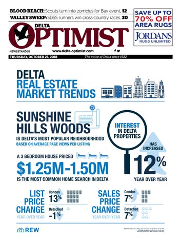 Delta Optimist October 25 2018 By Delta Optimist Issuu