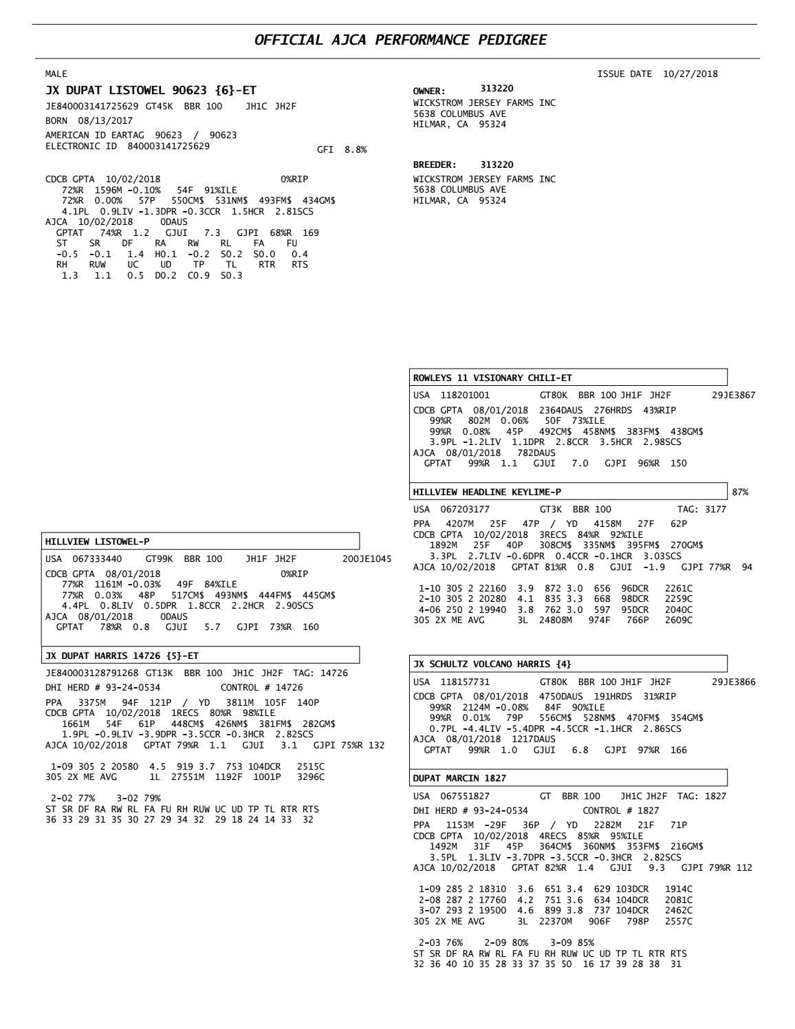WICKSTROM JERSEY FARMS - BULLS by TURLOCK LIVESTOCK AUCTION YARD - issuu