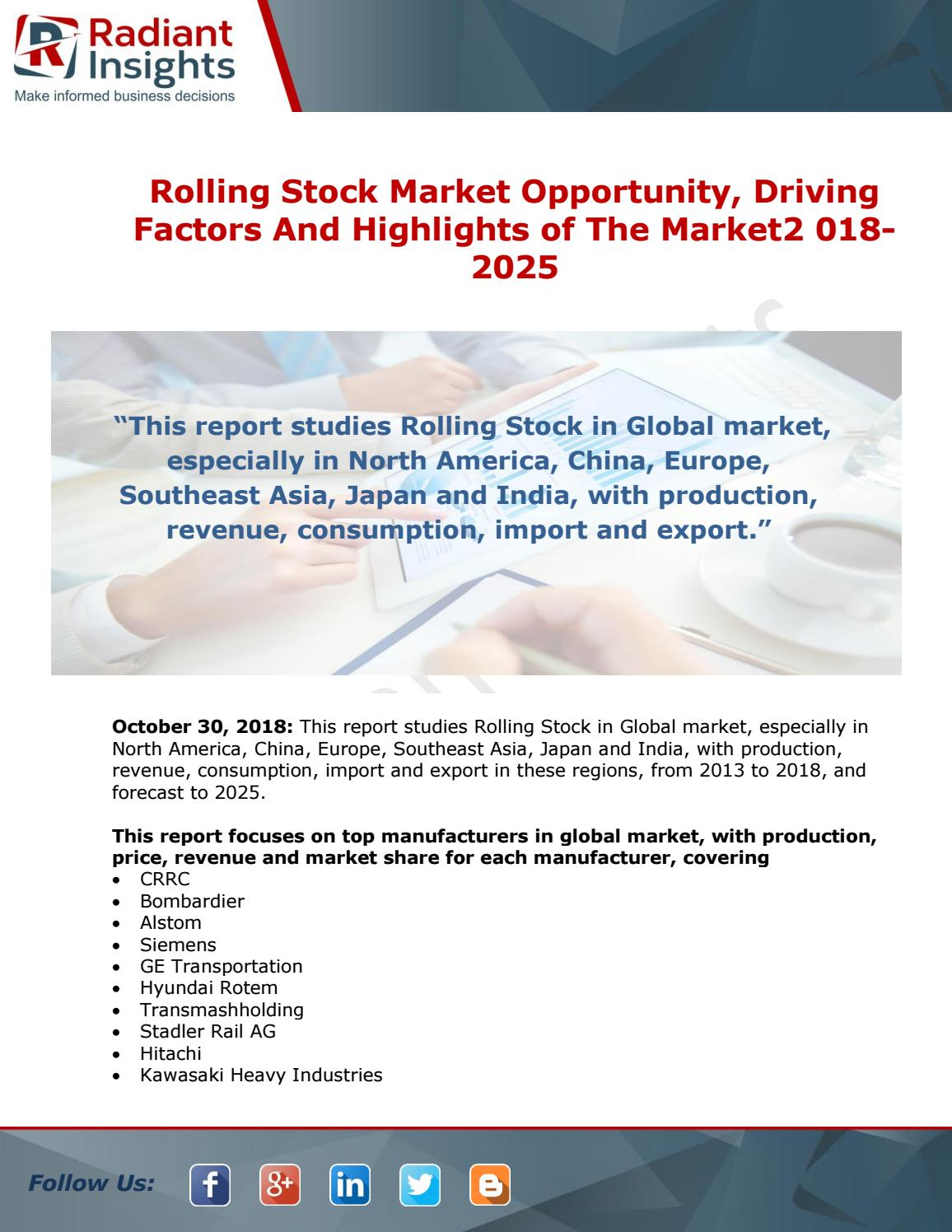 Rolling Stock Market Forecast and Competitive Analysis