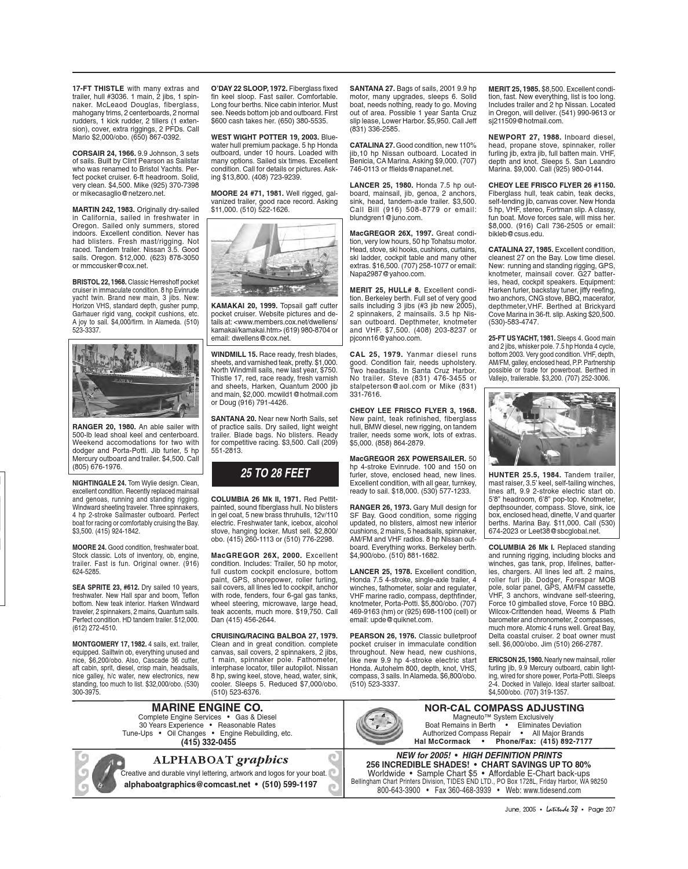 Latitude 38 June 2005