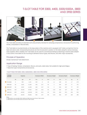 Page 233 of Load Frame Accessories