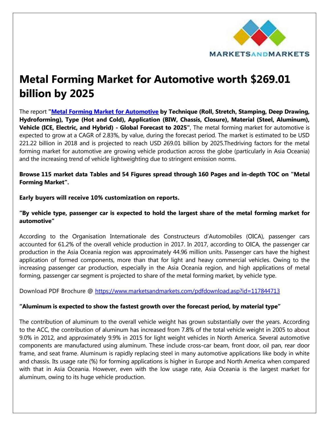 Metal Forming Market for Automotive worth $269 01 billion by
