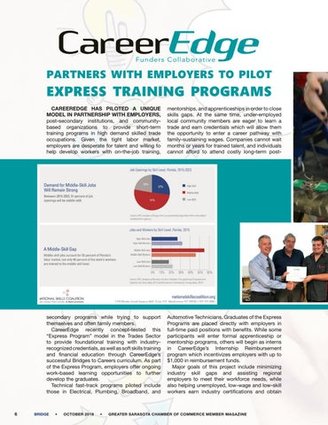 Page 6 of CareerEdge Partners with Employers to Pilot Express Training Programs