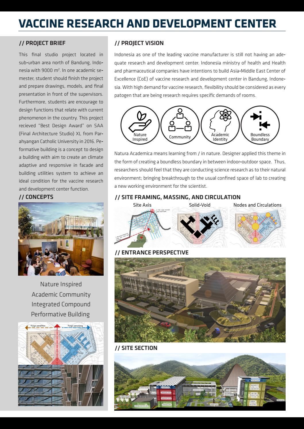 Urban Design and Architecture Portfolio // Bregas Vikri Prayuko by