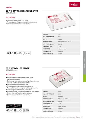Page 31 of Compact dimmable LED drivers